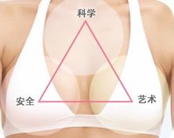 韩国MD整形医院隆胸标准